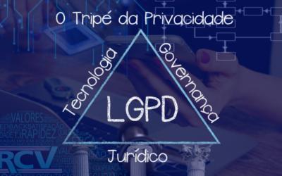Fundamentos do Tripé da Privacidade
